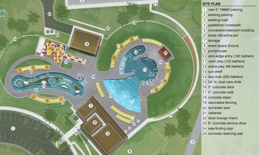 Amarillo Thompson Park Pool Plan